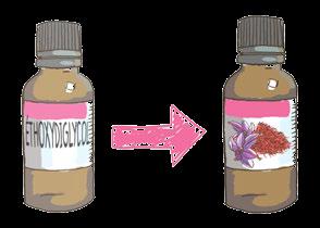 La coloration végétale en 5 leçons. EPISODE 4 : Le b.a.-ba de la coloration végétale.