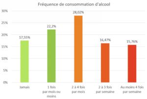 Étude : quel est l'état de santé des Français ?